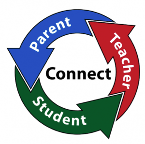 Four Things for Effective Parent-Teacher Communication