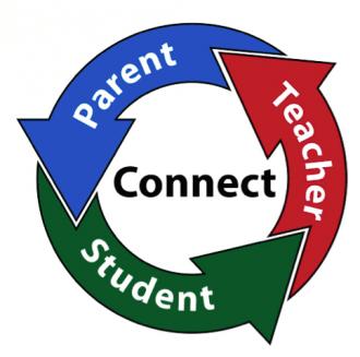 Four Things for Effective Parent-Teacher Communication