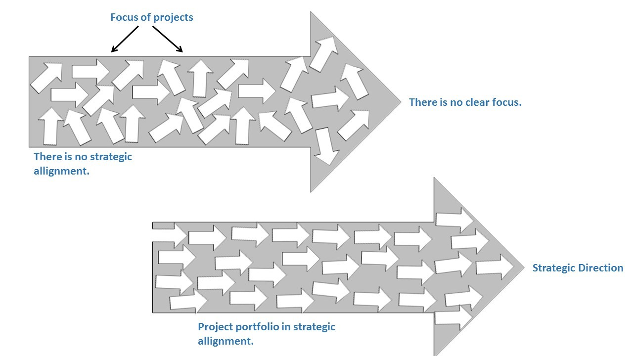 Strategy Design and Execution in Education Management