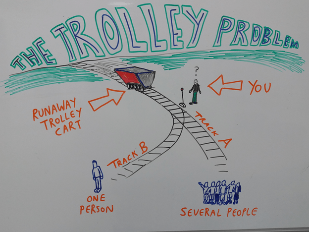 What Would you Do? Exploring the Trolley Problem in ELT Classes